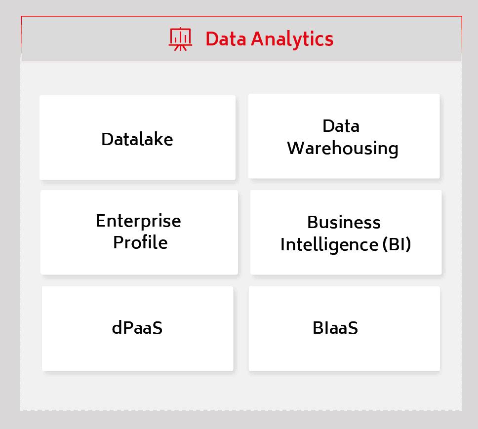 yonyou-technology-platform-data-analytics-02
