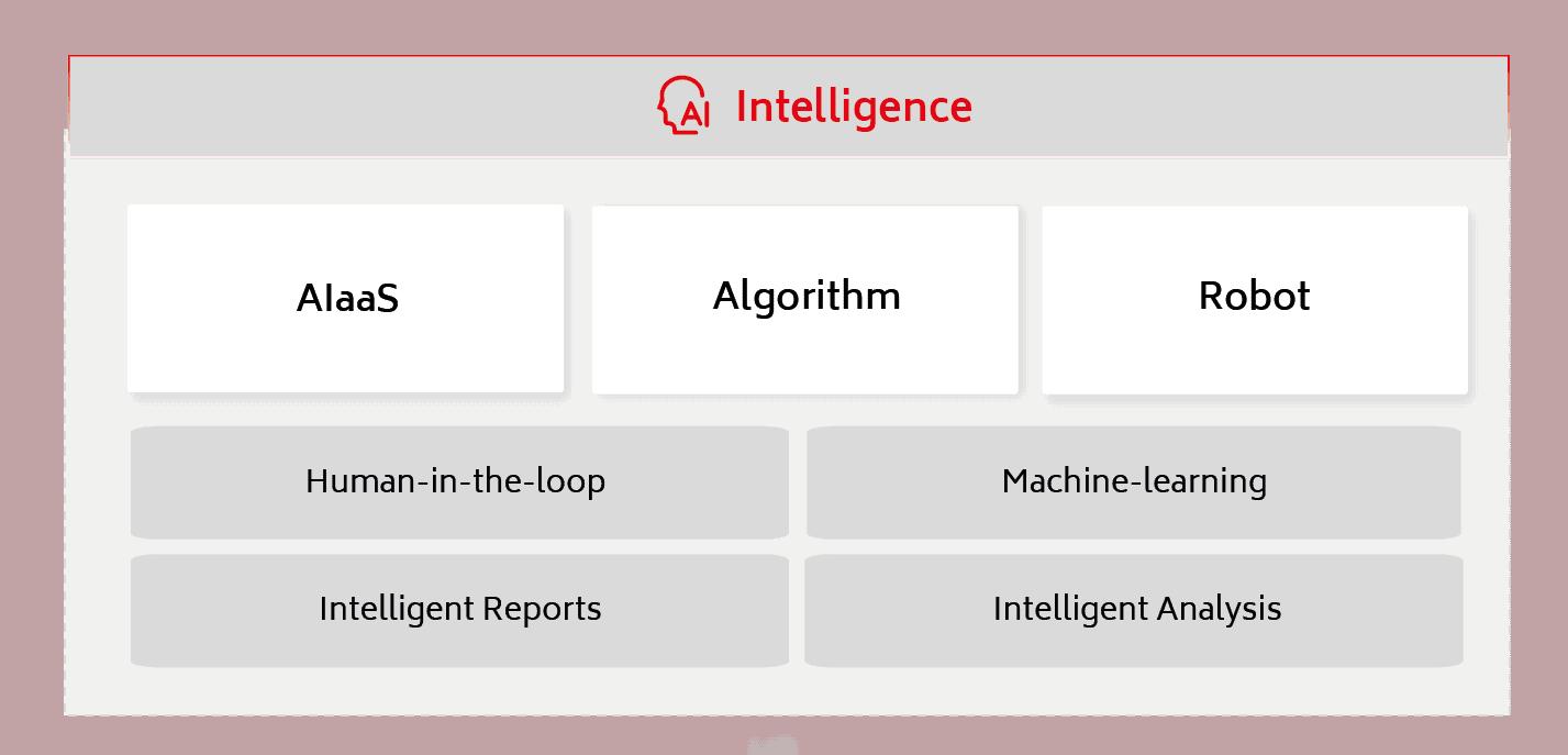 yonyou-technology-platform-intelligence-03